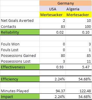Mertsacker FIFA 2014