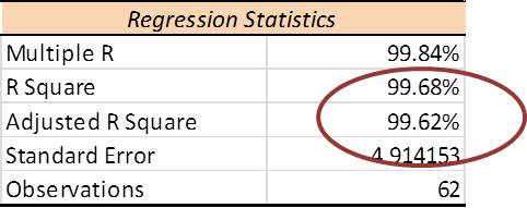 NFL QB 1DN Regression